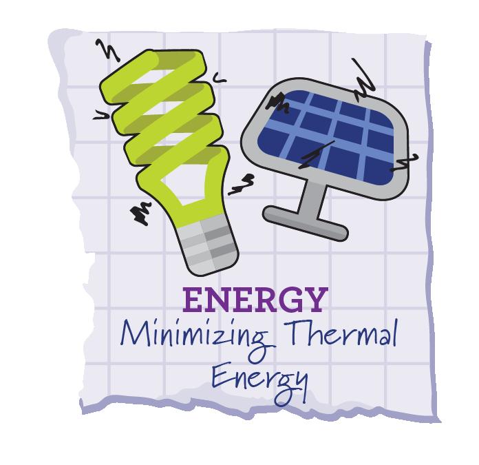 Minimizing Thermal Energy